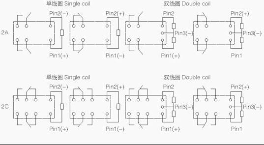 典型应用 1)主要用于ic卡预付费电表,集中抄表系统.